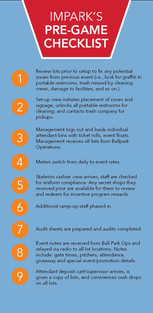 Impark's Pre-game checklist